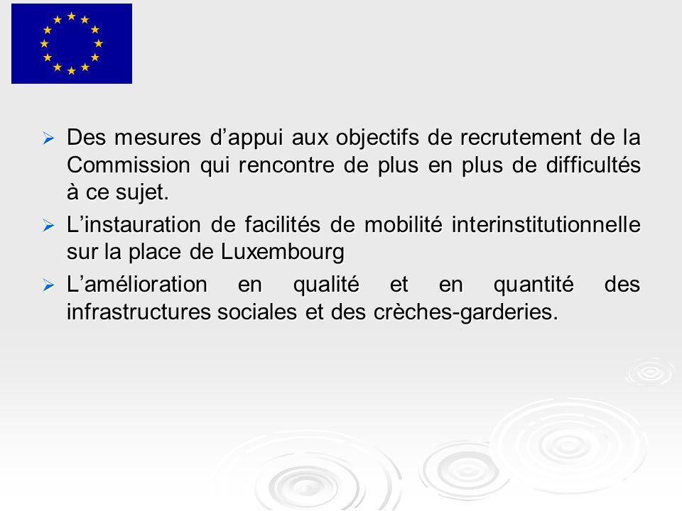  Des mesures d'appui aux objectifs de recrutement de la Commission qui rencontre de plus en plus de difficultés à ce sujet.