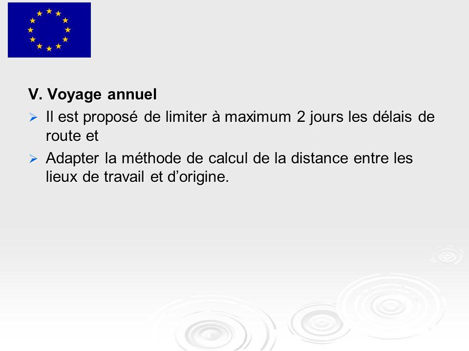 V. Voyage annuel  Il est proposé de limiter à maximum 2 jours les délais de route et  Adapter la méthode de calcul de la distance entre les lieux de