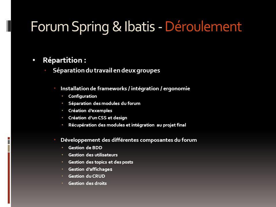 Forum Spring & Ibatis - Déroulement Répartition : Séparation du travail en deux groupes Installation de frameworks / intégration / ergonomie Configura