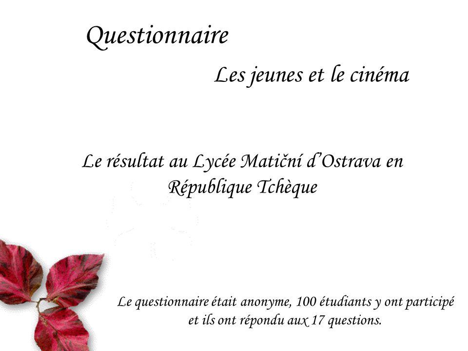 12.)Est-ce que c´est important pour toi, si le film a été primé dans un (des) festival(s) de cinéma.