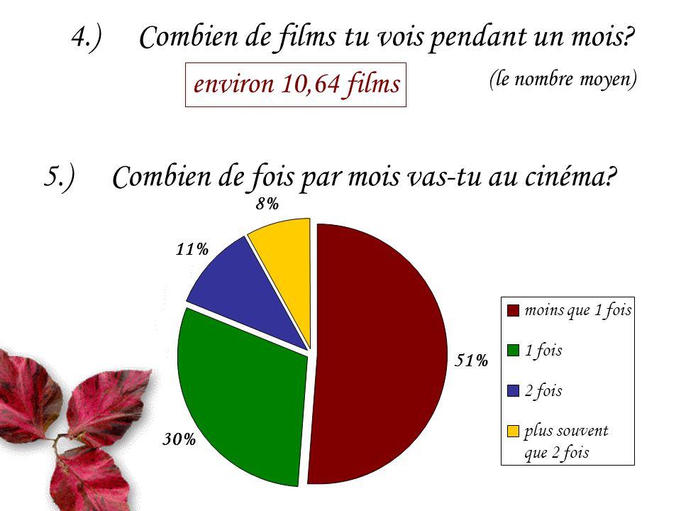 4.)Combien de films tu vois pendant un mois.