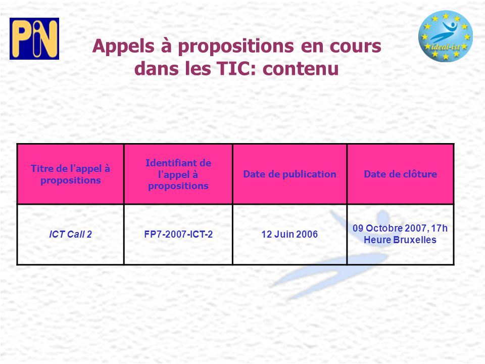 Appels à propositions en cours dans les TIC: contenu Titre de l'appel à propositions Identifiant de l'appel à propositions Date de publicationDate de