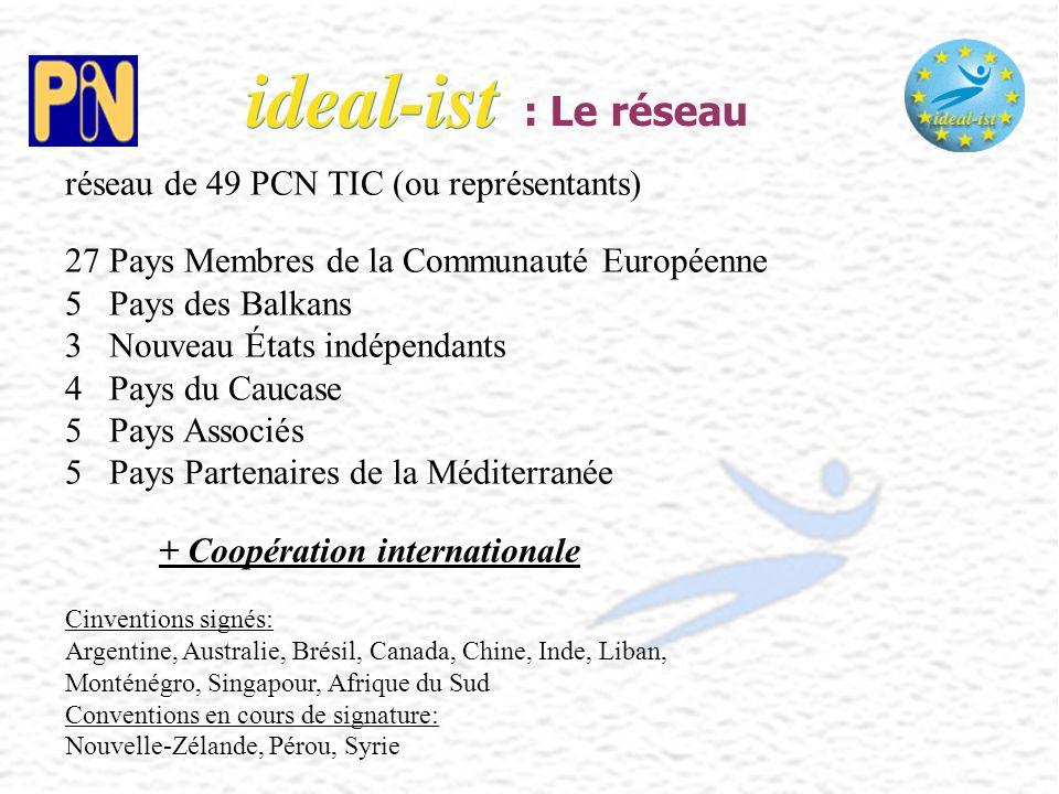 réseau de 49 PCN TIC (ou représentants) 27 Pays Membres de la Communauté Européenne 5 Pays des Balkans 3 Nouveau États indépendants 4 Pays du Caucase