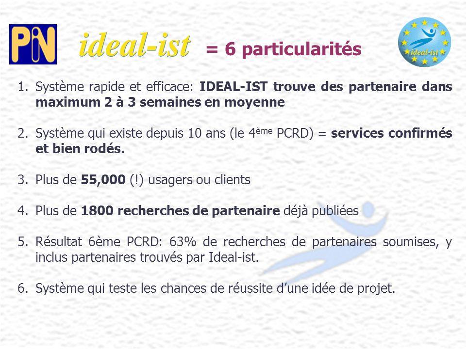 Plateforme recherche de partenaires (PS) Recherche de services – Coop é ration avec des autres r é seaux/projets de soutien TIC (32) Calendrier des é v é nements Information programme TIC : Services New www.ideal-ist.net