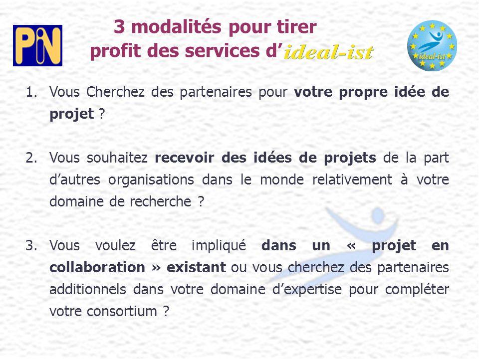 1.Vous Cherchez des partenaires pour votre propre idée de projet ? 2.Vous souhaitez recevoir des idées de projets de la part d'autres organisations da
