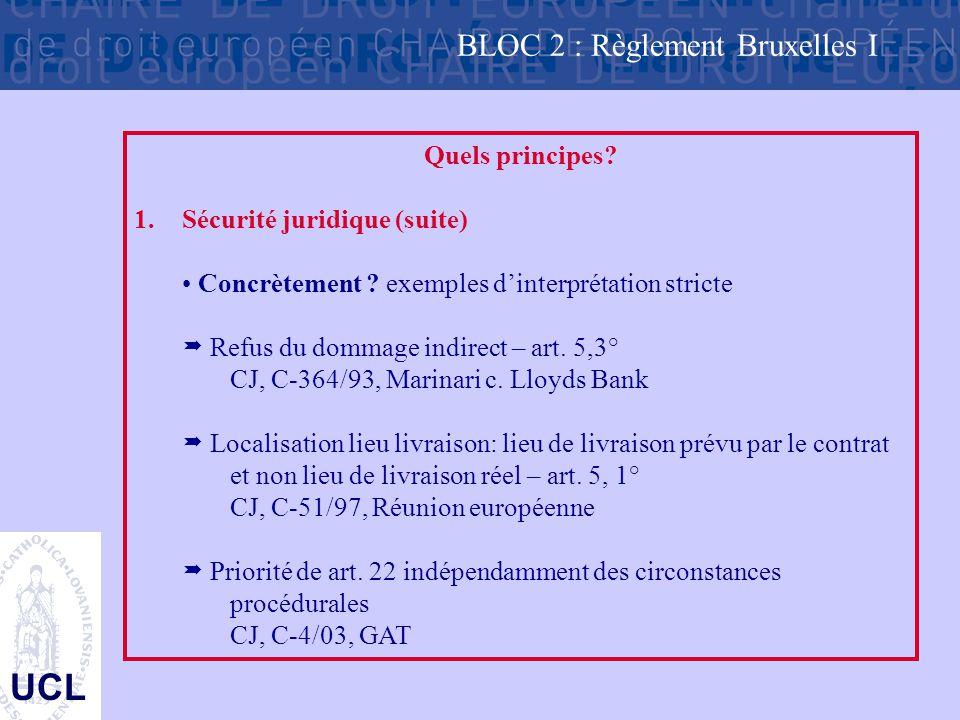 UCL Quels principes? 1.Sécurité juridique (suite) Concrètement ? exemples d'interprétation stricte  Refus du dommage indirect – art. 5,3° CJ, C-364/9