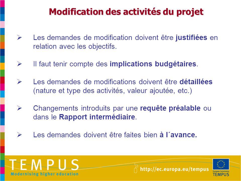 Modification des activités du projet Modification des activités du projet  Les demandes de modification doivent être justifiées en relation avec les objectifs.