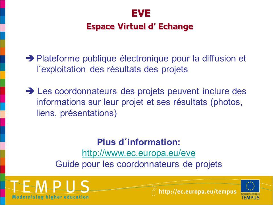 EVE EVE Espace Virtuel d' Echange  Plateforme publique électronique pour la diffusion et l´exploitation des résultats des projets  Les coordonnateurs des projets peuvent inclure des informations sur leur projet et ses résultats (photos, liens, présentations) Plus d´information: http://www.ec.europa.eu/eve Guide pour les coordonnateurs de projets
