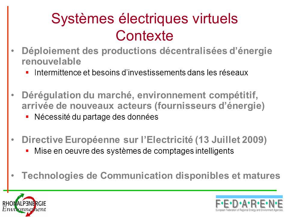 Systèmes électriques virtuels Contexte Déploiement des productions décentralisées d'énergie renouvelable  Intermittence et besoins d'investissements dans les réseaux Dérégulation du marché, environnement compétitif, arrivée de nouveaux acteurs (fournisseurs d'énergie)  Nécessité du partage des données Directive Européenne sur l'Electricité (13 Juillet 2009)  Mise en oeuvre des systèmes de comptages intelligents Technologies de Communication disponibles et matures