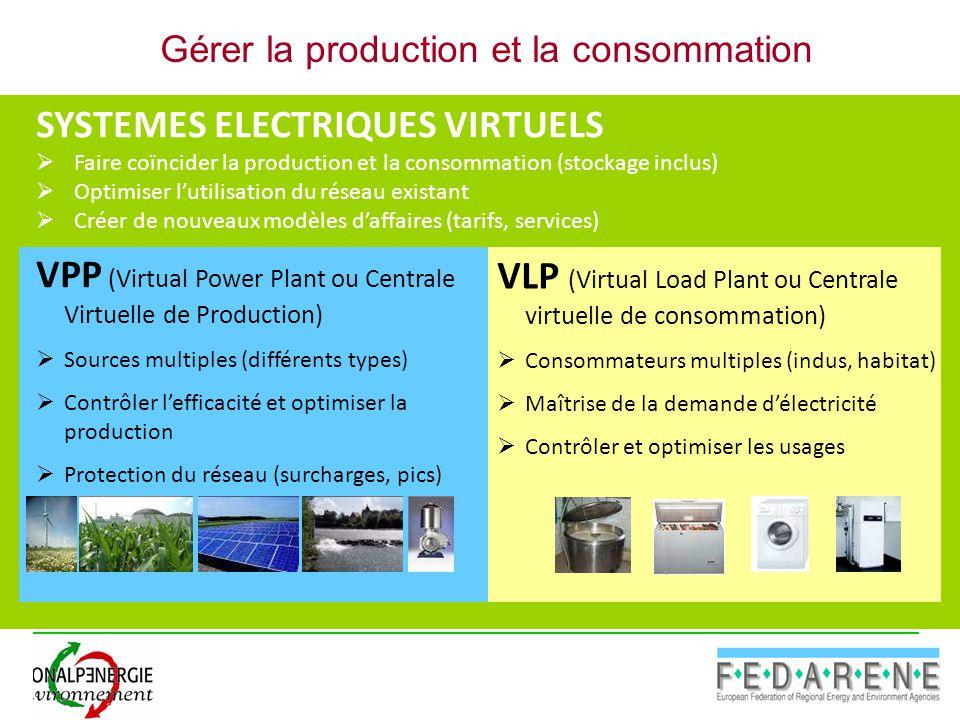Projet financé par le programme Interreg Espace Alpin et la Région Rhône-Alpes Budget Européen global : 2M€ Public Power Utility Allgäu Ltd.