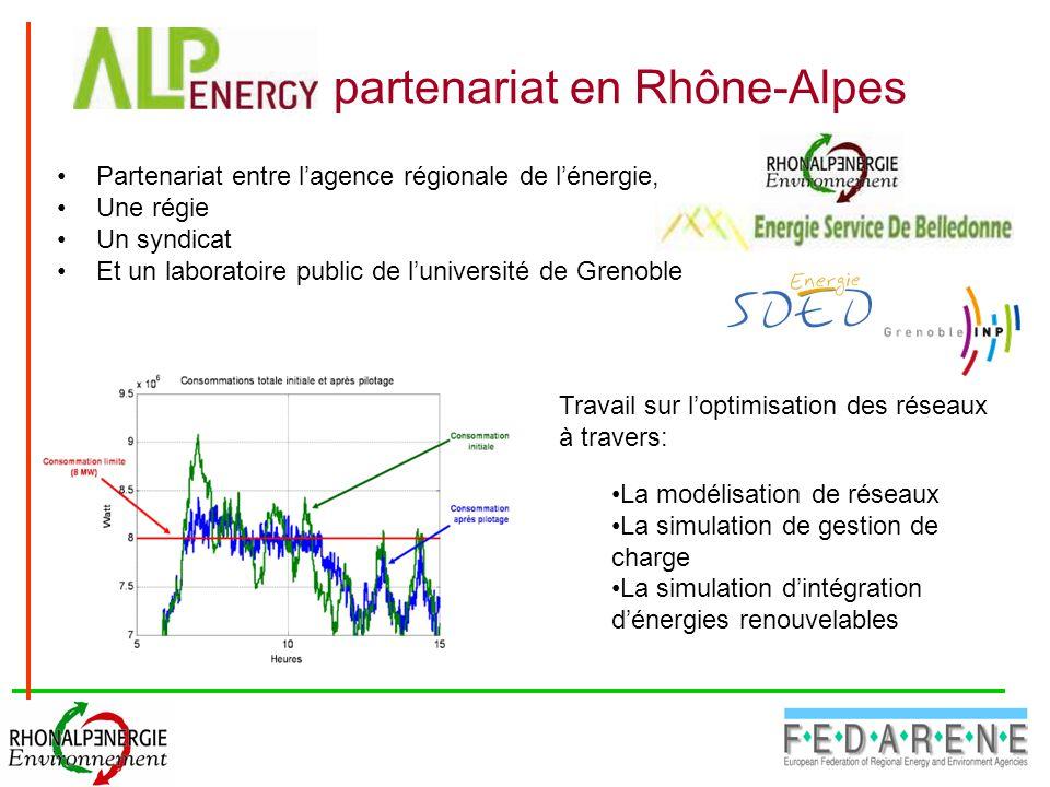 Partenariat entre l'agence régionale de l'énergie, Une régie Un syndicat Et un laboratoire public de l'université de Grenoble Travail sur l'optimisati