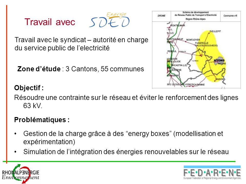 Objectif : Résoudre une contrainte sur le réseau et éviter le renforcement des lignes 63 kV.