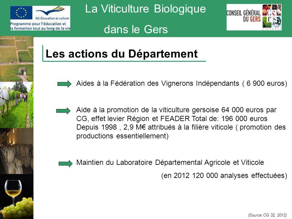 La Viticulture Biologique dans le Gers Les actions du Département (Source CG 32, 2012) Aides à la Fédération des Vignerons Indépendants ( 6 900 euros)