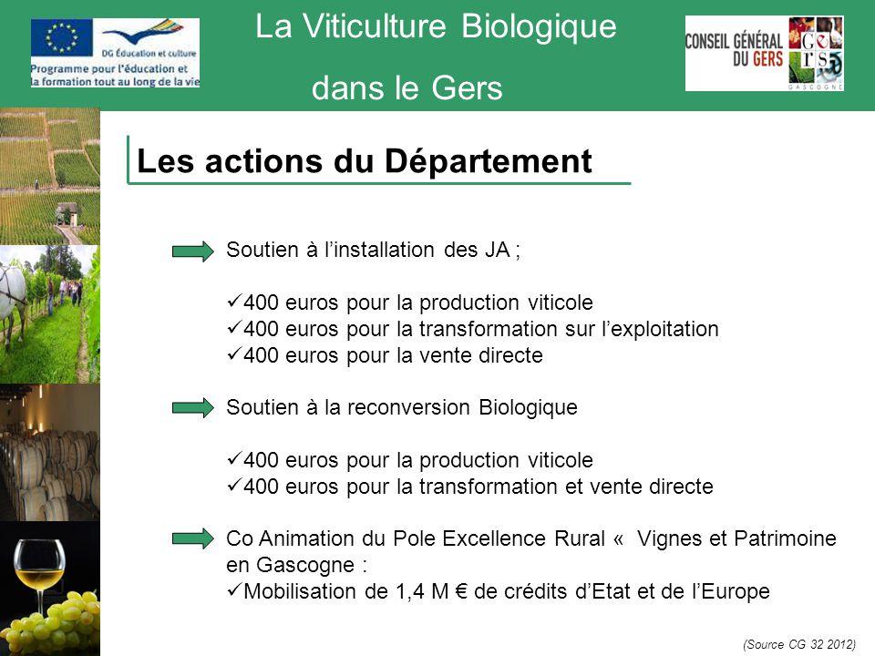 La Viticulture Biologique dans le Gers Les actions du Département (Source CG 32 2012) Soutien à l'installation des JA ; 400 euros pour la production v