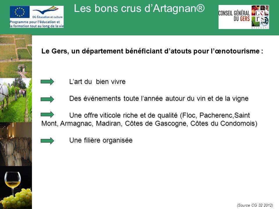 Les bons crus d'Artagnan® (Source CG 32 2012) Le Gers, un département bénéficiant d'atouts pour l'œnotourisme : L'art du bien vivre L'art du bien vivr