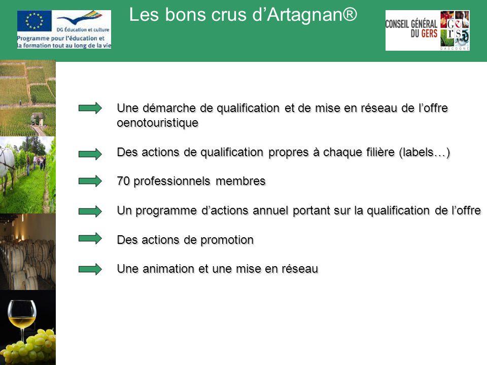 Les bons crus d'Artagnan® Une démarche de qualification et de mise en réseau de l'offre oenotouristique Des actions de qualification propres à chaque