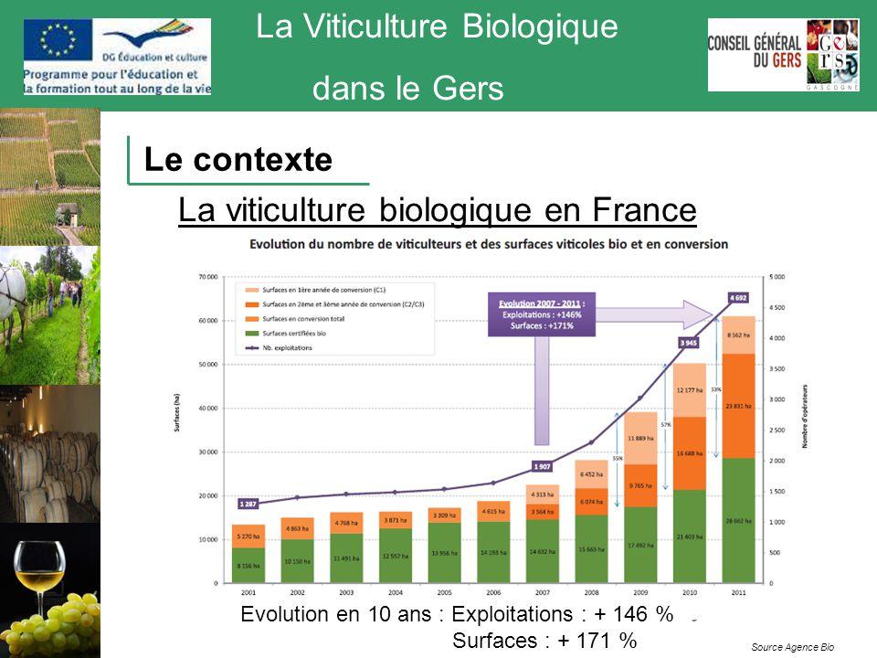 La Viticulture Biologique dans le Gers La viticulture biologique en France Source Agence Bio 2011 : 2205 exploitations se convertissent totalement au Bio Languedoc Roussillon, PACA, Aquitaine : 70% surface 60% viticulteurs Le contexte