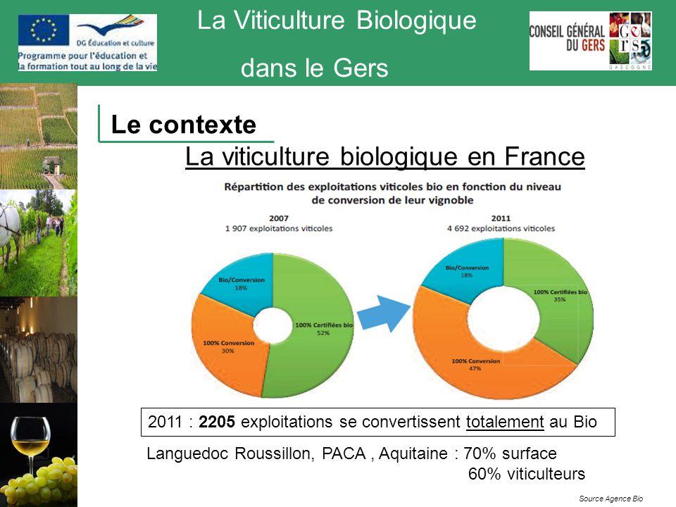 La Viticulture Biologique dans le Gers La viticulture biologique en France Source Agence Bio 2011 : 2205 exploitations se convertissent totalement au
