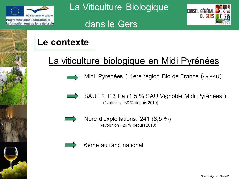 La Viticulture Biologique dans le Gers Le contexte La viticulture biologique en Midi Pyrénées Source Agence Bio 2011 SAU : 2 113 Ha (1,5 % SAU Vignobl