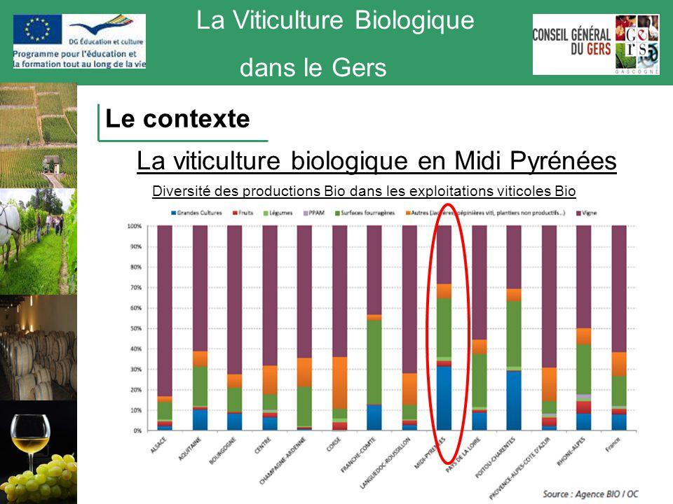 La Viticulture Biologique dans le Gers (Source DRRAF 2008) Région Midi Pyrénées  17 Appellations d'Origine Protégée (AOP) (1/4 de la production, 85% de rouge)  23 Indications Géographiques Protégées (IGP) : Vins de pays ( ½ de la production, 70% de blancs) Le terroir