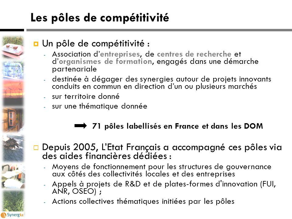 Les pôles de compétitivité  Un pôle de compétitivité : - Association d'entreprises, de centres de recherche et d'organismes de formation, engagés dan