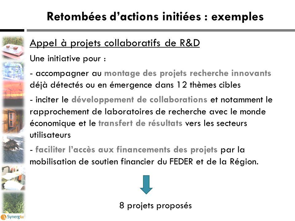 Retombées d'actions initiées : exemples Appel à projets collaboratifs de R&D Une initiative pour : - accompagner au montage des projets recherche inno