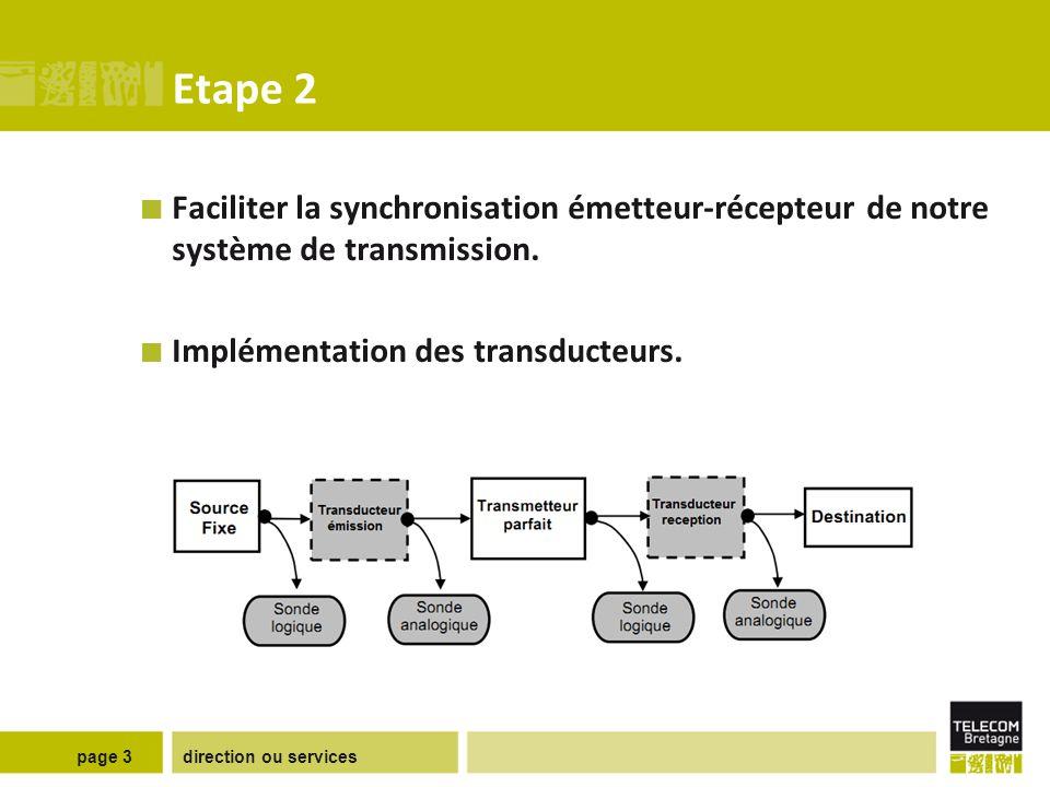 direction ou servicespage 3 Etape 2 Faciliter la synchronisation émetteur-récepteur de notre système de transmission.