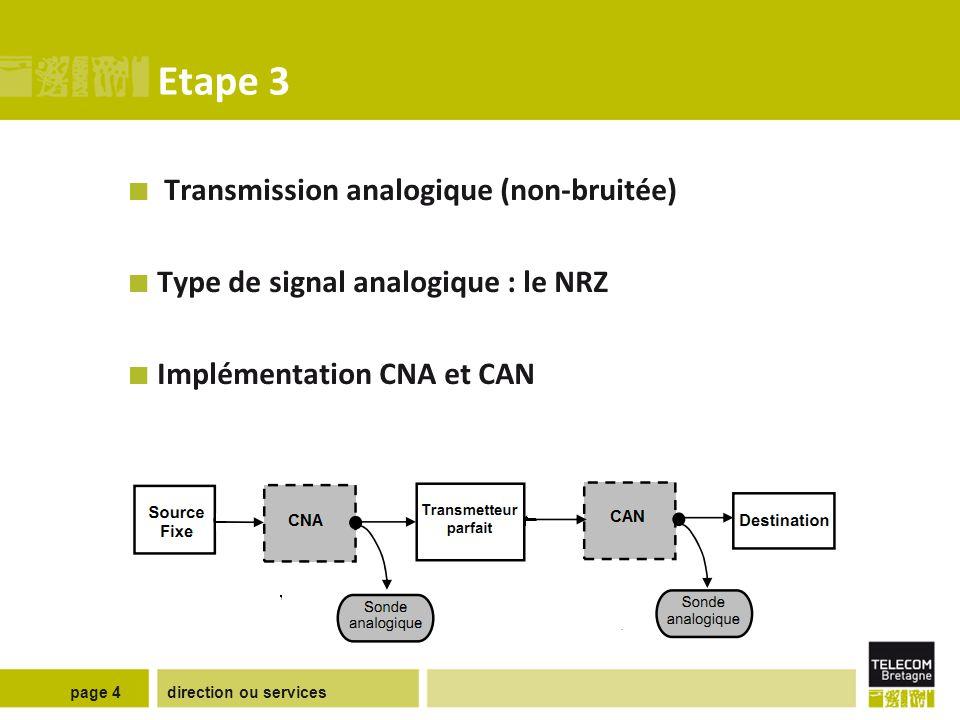 direction ou servicespage 4 Etape 3 Transmission analogique (non-bruitée) Type de signal analogique : le NRZ Implémentation CNA et CAN
