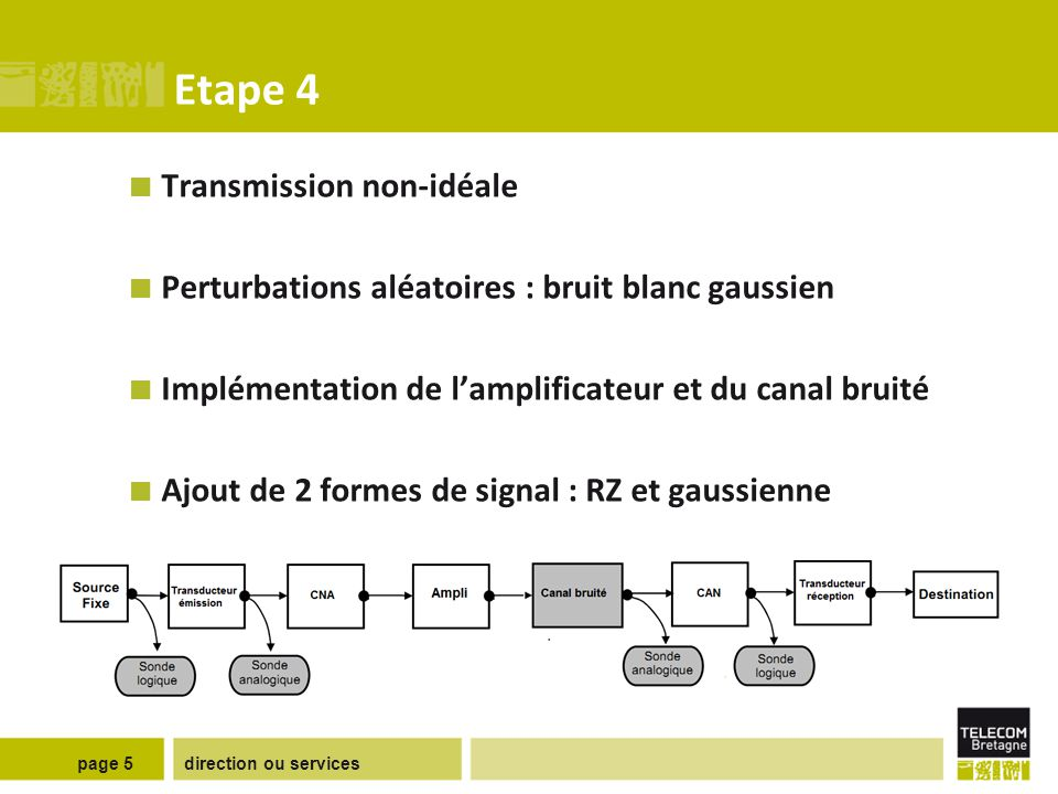 direction ou servicespage 5 Etape 4 Transmission non-idéale Perturbations aléatoires : bruit blanc gaussien Implémentation de l'amplificateur et du canal bruité Ajout de 2 formes de signal : RZ et gaussienne