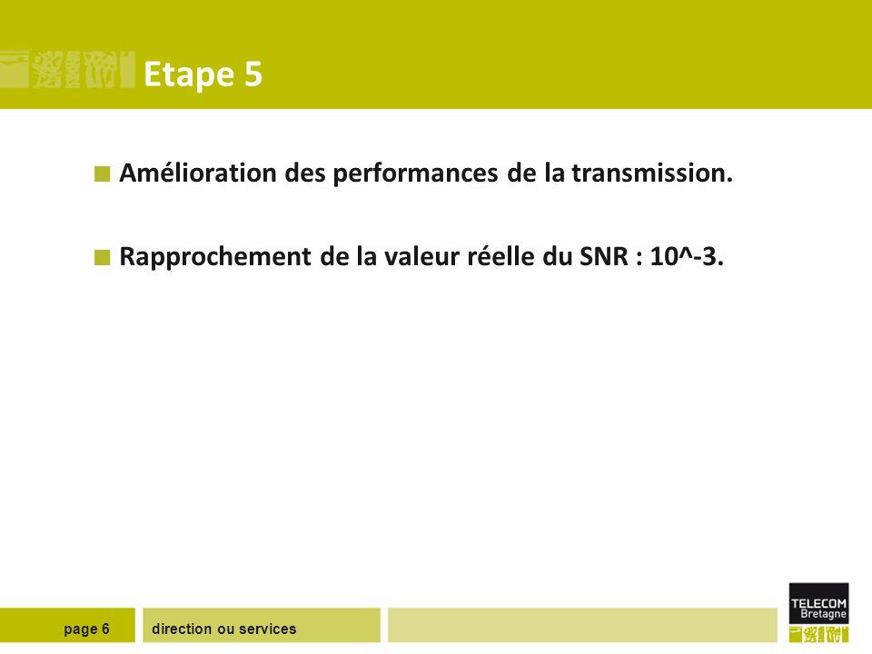 direction ou servicespage 6 Etape 5 Amélioration des performances de la transmission. Rapprochement de la valeur réelle du SNR : 10^-3.