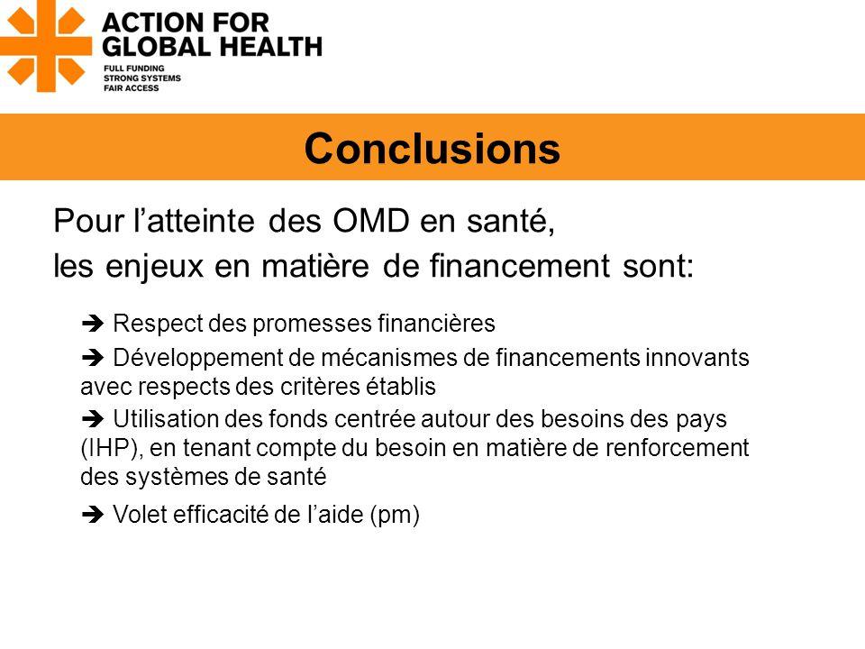 Pour l'atteinte des OMD en santé, les enjeux en matière de financement sont: Conclusions  Respect des promesses financières  Développement de mécanismes de financements innovants avec respects des critères établis  Utilisation des fonds centrée autour des besoins des pays (IHP), en tenant compte du besoin en matière de renforcement des systèmes de santé  Volet efficacité de l'aide (pm)