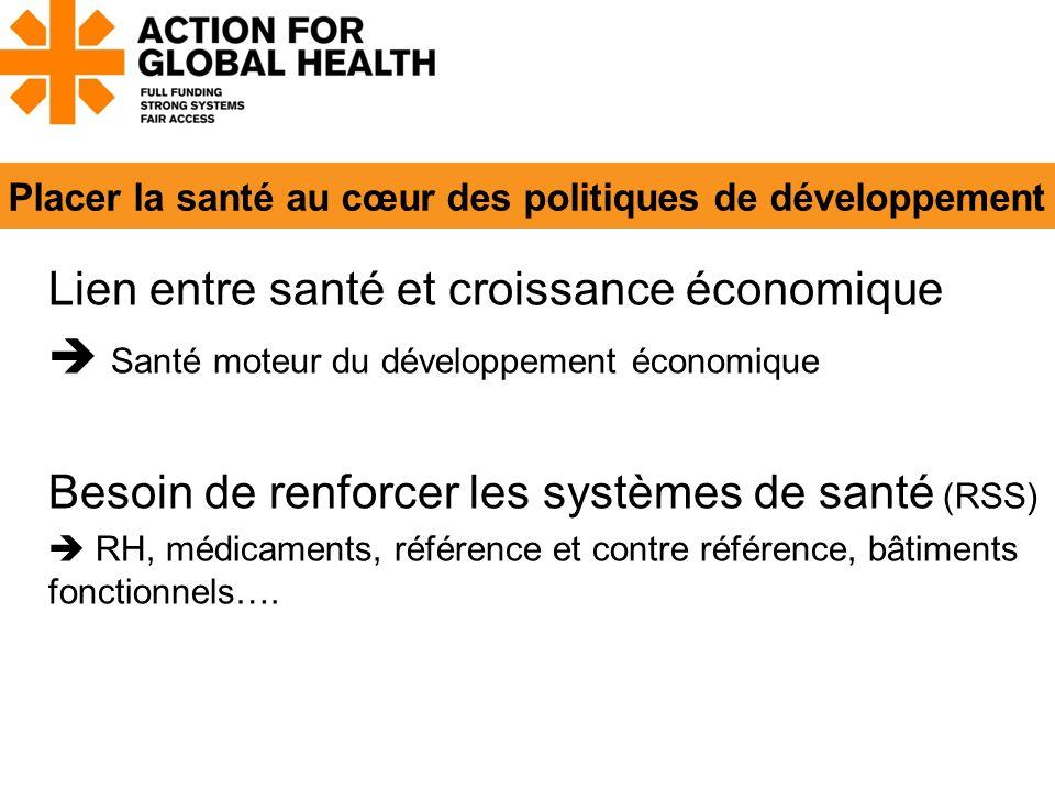 Lien entre santé et croissance économique  Santé moteur du développement économique Besoin de renforcer les systèmes de santé (RSS)  RH, médicaments, référence et contre référence, bâtiments fonctionnels….