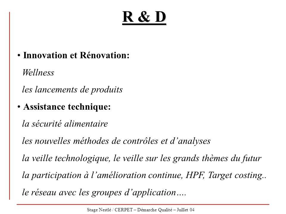 Stage Nestlé / CERPET – Démarche Qualité – Juillet 04 R & D Innovation et Rénovation: Wellness les lancements de produits Assistance technique: la séc