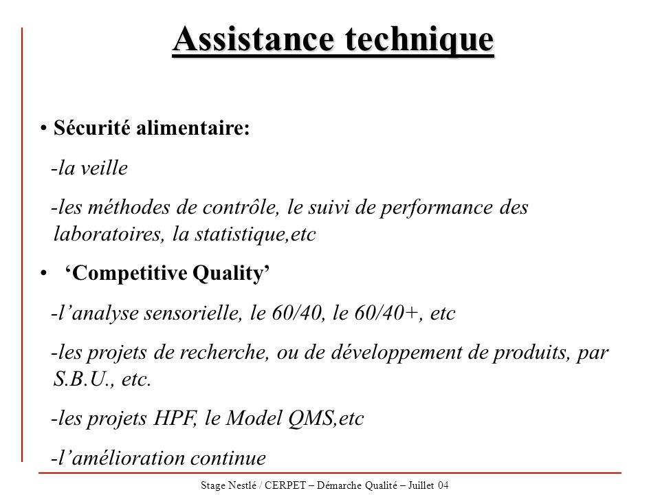 Stage Nestlé / CERPET – Démarche Qualité – Juillet 04 Assistance technique Sécurité alimentaire: -la veille -les méthodes de contrôle, le suivi de per
