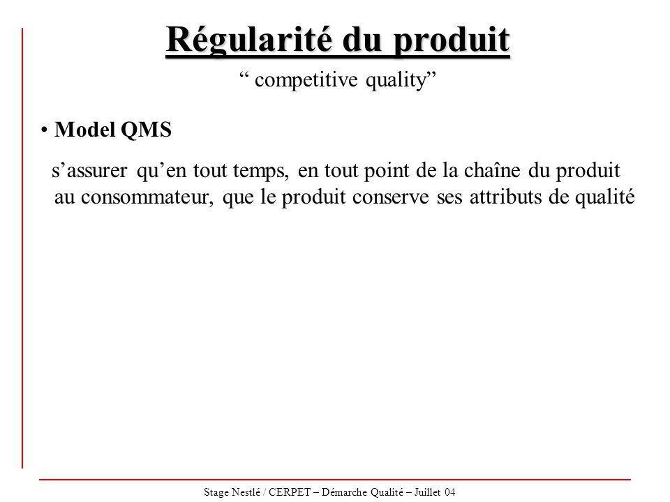 """Stage Nestlé / CERPET – Démarche Qualité – Juillet 04 Régularité du produit """" competitive quality"""" Model QMS s'assurer qu'en tout temps, en tout point"""