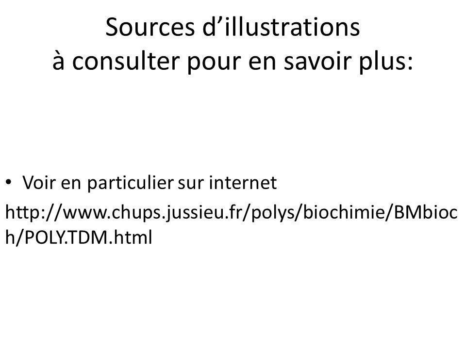 Sources d'illustrations à consulter pour en savoir plus: Voir en particulier sur internet http://www.chups.jussieu.fr/polys/biochimie/BMbioc h/POLY.TD