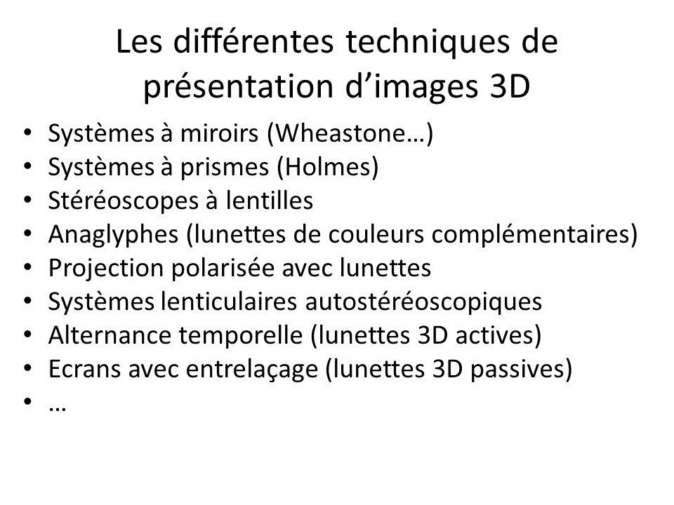 Les différentes techniques de présentation d'images 3D Systèmes à miroirs (Wheastone…) Systèmes à prismes (Holmes) Stéréoscopes à lentilles Anaglyphes (lunettes de couleurs complémentaires) Projection polarisée avec lunettes Systèmes lenticulaires autostéréoscopiques Alternance temporelle (lunettes 3D actives) Ecrans avec entrelaçage (lunettes 3D passives) …