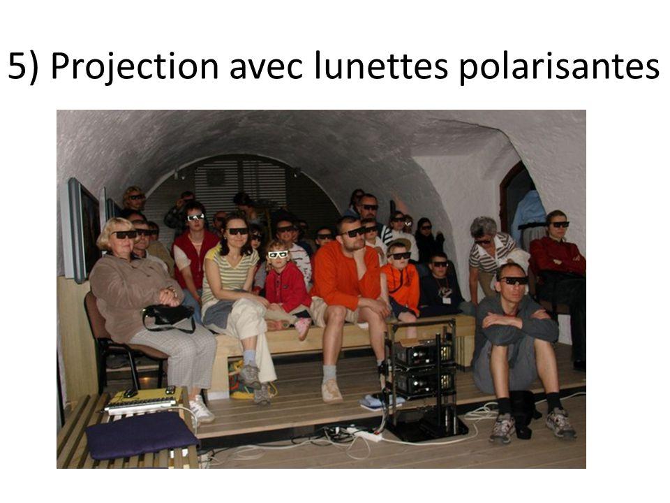 5) Projection avec lunettes polarisantes