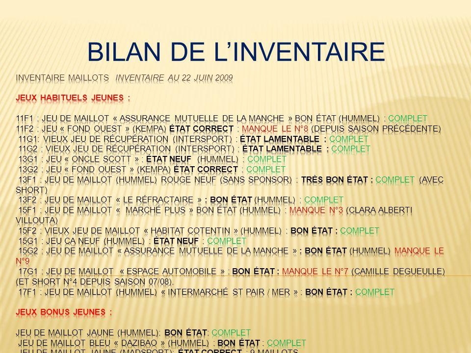 BILAN DE L'INVENTAIRE