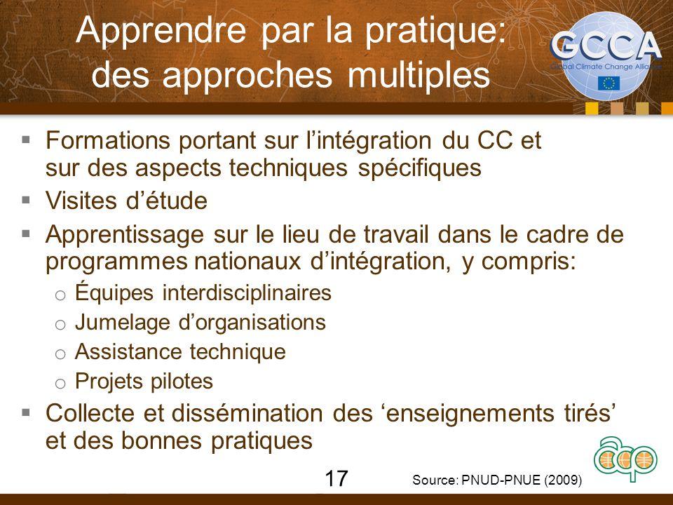 Apprendre par la pratique: des approches multiples  Formations portant sur l'intégration du CC et sur des aspects techniques spécifiques  Visites d'