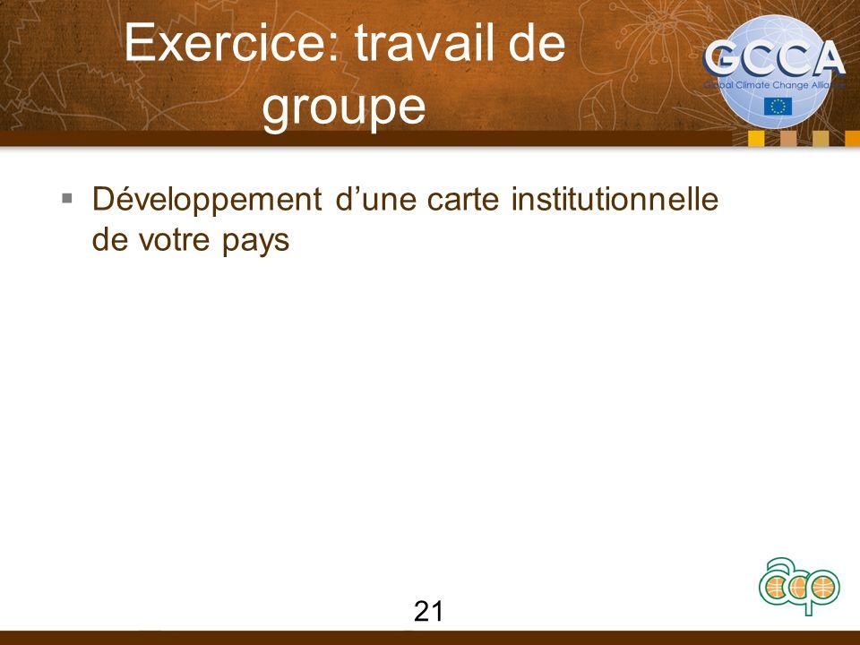 Exercice: travail de groupe  Développement d'une carte institutionnelle de votre pays 21