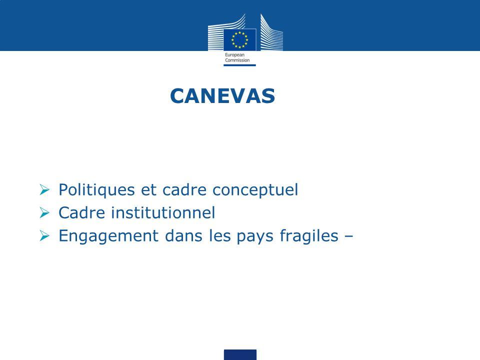 CANEVAS  Politiques et cadre conceptuel  Cadre institutionnel  Engagement dans les pays fragiles –