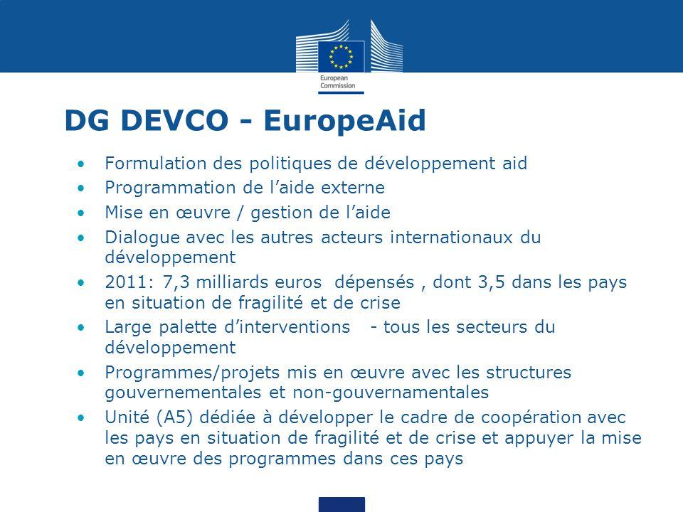 DG DEVCO - EuropeAid Formulation des politiques de développement aid Programmation de l'aide externe Mise en œuvre / gestion de l'aide Dialogue avec les autres acteurs internationaux du développement 2011: 7,3 milliards euros dépensés, dont 3,5 dans les pays en situation de fragilité et de crise Large palette d'interventions - tous les secteurs du développement Programmes/projets mis en œuvre avec les structures gouvernementales et non-gouvernamentales Unité (A5) dédiée à développer le cadre de coopération avec les pays en situation de fragilité et de crise et appuyer la mise en œuvre des programmes dans ces pays