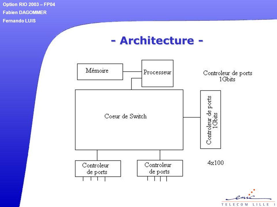- Architecture - Option RIO 2003 – FP04 Fabien DAGOMMER Fernando LUIS