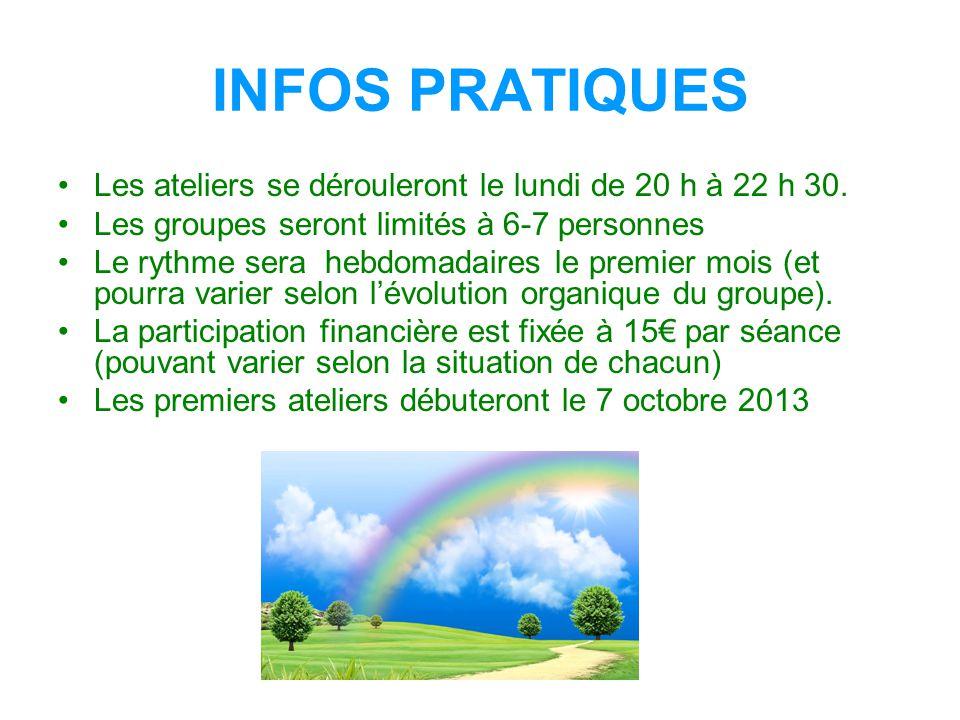 INFOS PRATIQUES Les ateliers se dérouleront le lundi de 20 h à 22 h 30. Les groupes seront limités à 6-7 personnes Le rythme sera hebdomadaires le pre