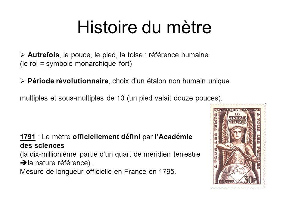 Histoire du mètre 1791 : Le mètre officiellement défini par l'Académie des sciences (la dix-millionième partie d'un quart de méridien terrestre  la n