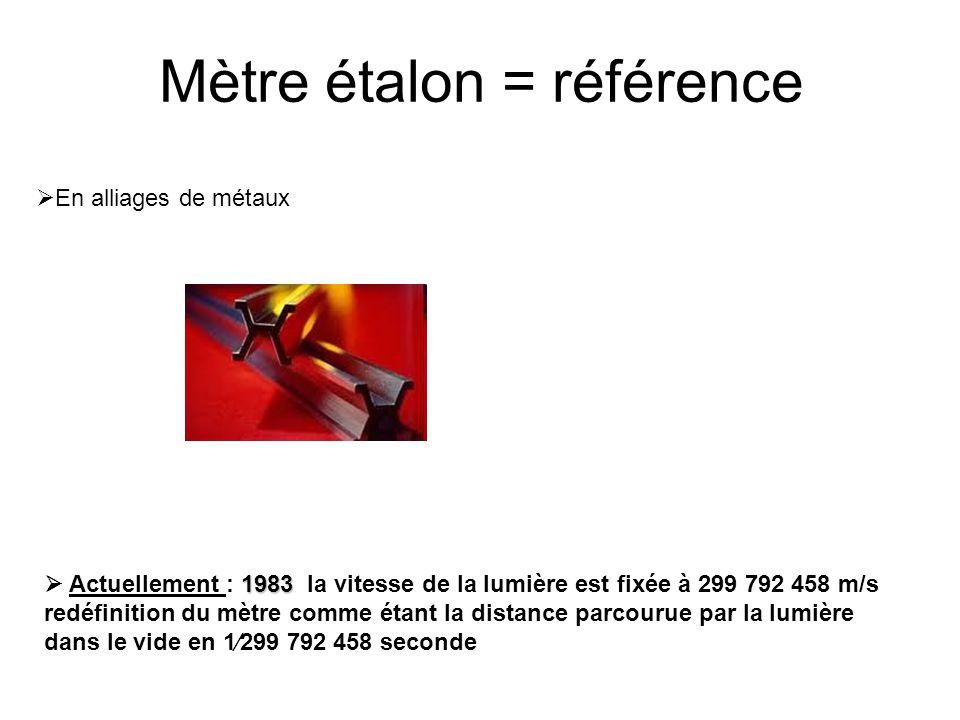 Mètre étalon = référence 1983  Actuellement : 1983 la vitesse de la lumière est fixée à 299 792 458 m/s redéfinition du mètre comme étant la distance