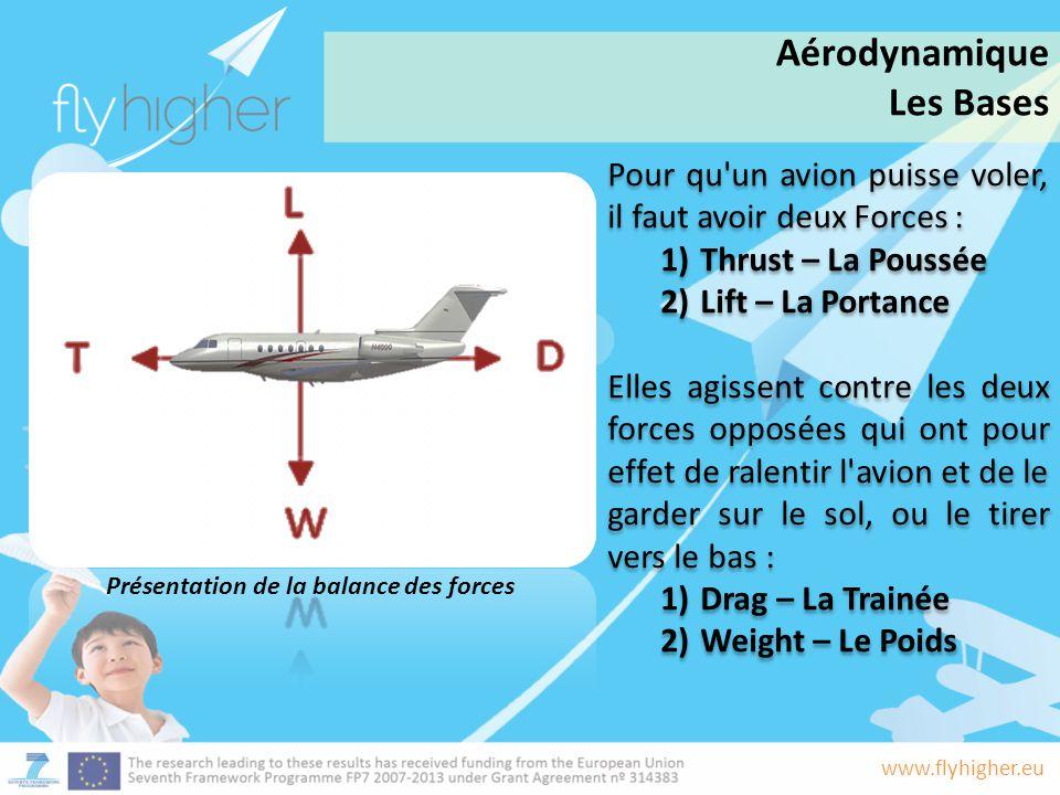 www.flyhigher.eu Pour qu'un avion puisse voler, il faut avoir deux Forces : 1)Thrust – La Poussée 2)Lift – La Portance Elles agissent contre les deux