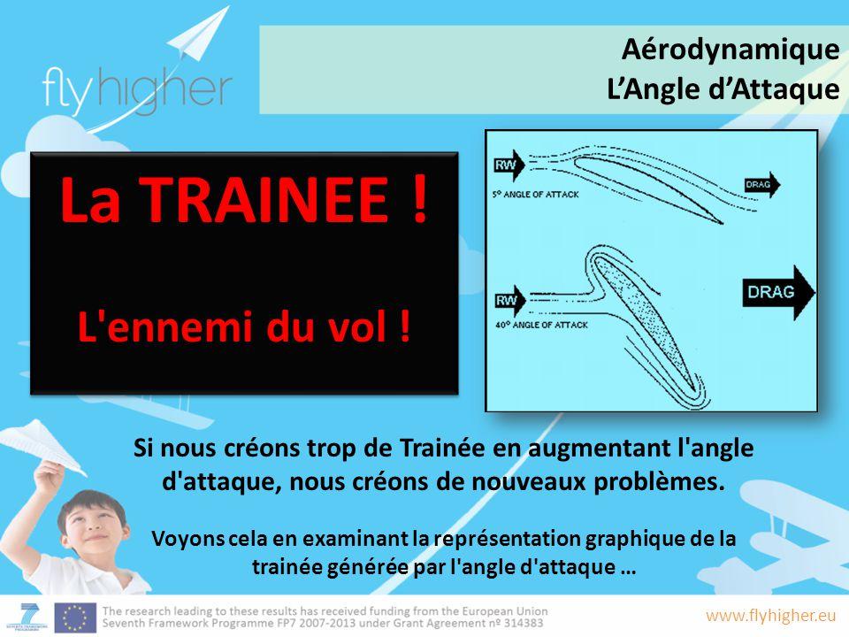 www.flyhigher.eu La TRAINEE ! L'ennemi du vol ! La TRAINEE ! L'ennemi du vol ! Si nous créons trop de Trainée en augmentant l'angle d'attaque, nous cr