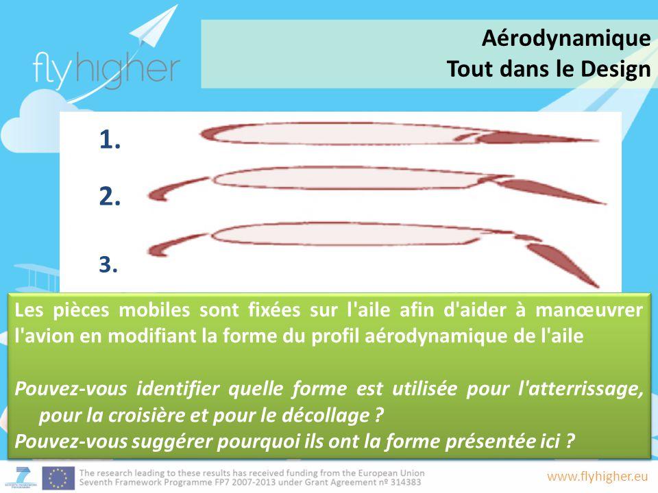 www.flyhigher.eu 1. 2. 3. Les pièces mobiles sont fixées sur l'aile afin d'aider à manœuvrer l'avion en modifiant la forme du profil aérodynamique de